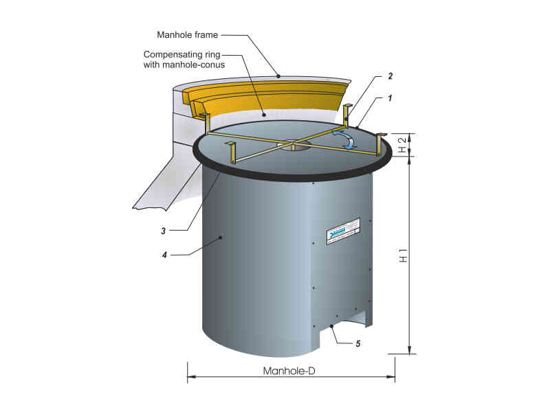 Le soluzioni speciali Biowood risolvono qualsiasi problema di abbattimento odori